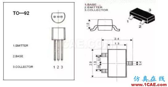 39种电子元件检验要求与方法HFSS分析图片3