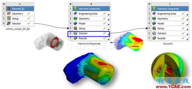 电动汽车设计中的CAE仿真技术应用ansys workbanch图片19