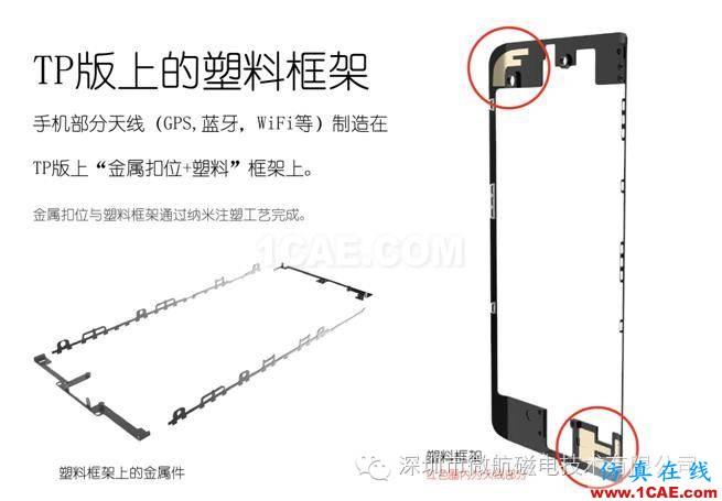 超薄手机天线制造技术介绍HFSS仿真分析图片3