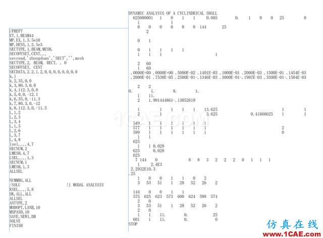 如何成为一名合格的分析工程师——必备的理论基础【转发】ansys培训课程图片1