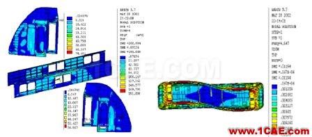 CAE仿真技术在轨道交通上的应用ansys分析案例图片1