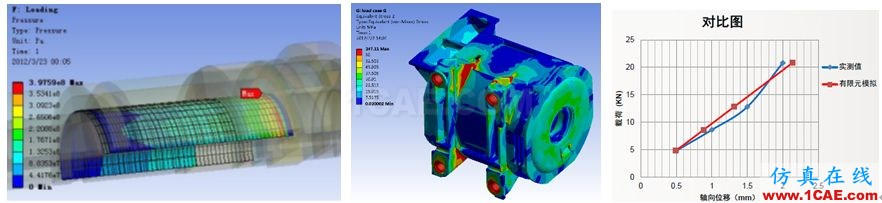 Ansys Maxwell/siwave 电机仿真咨询与专业定制开发Maxwell技术图片10