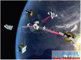[转载]浅谈自组网技术在国外军事领域的应用HFSS培训的效果图片7