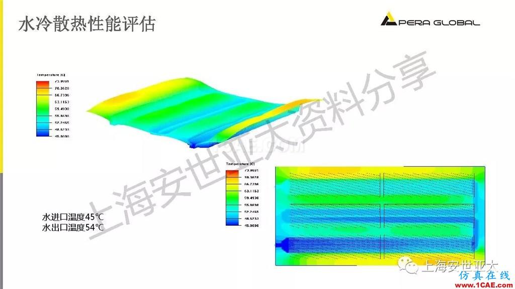 技术分享 | 电子系统散热设计分析与优化icepak分析图片26