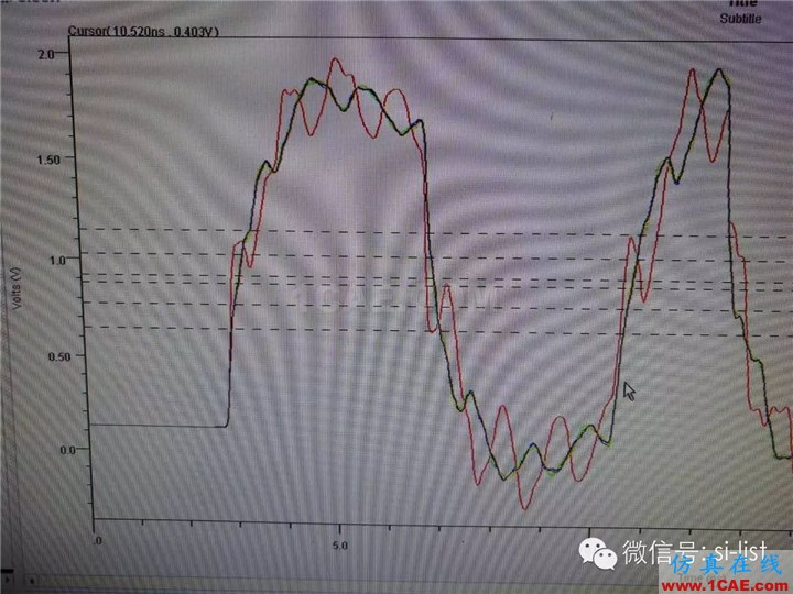 电源完整性如何进行测试验证?/成品PCB的外形公差,层间位移公差各是多少?HFSS培训课程图片2