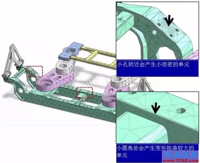 为什么在CAE划分网格之前要简化模型【转发】机械设计案例图片5