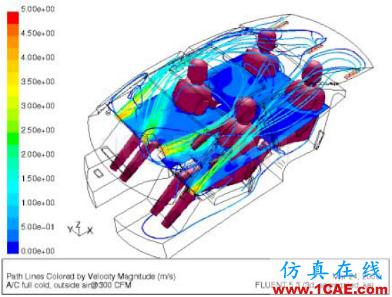 电动汽车设计中的CAE仿真技术应用ansys分析图片34