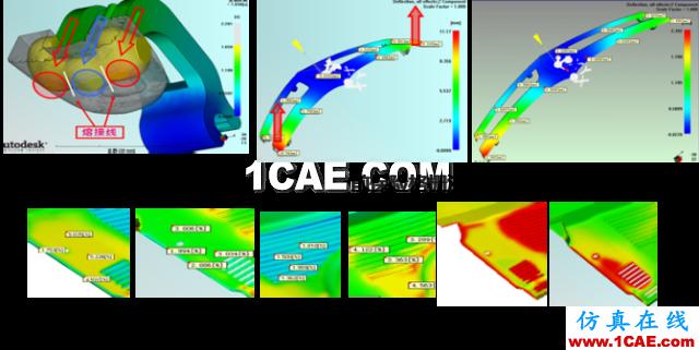 电动汽车设计中的CAE仿真技术应用ansys分析案例图片51