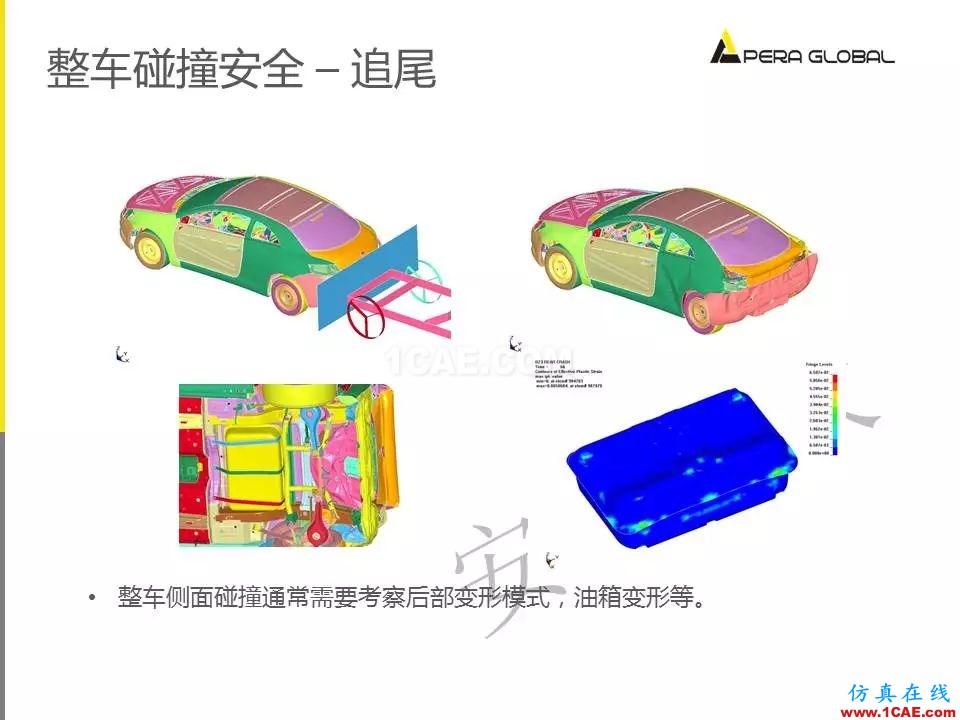 安世亚太整车性能开发解决方案ansys图片22