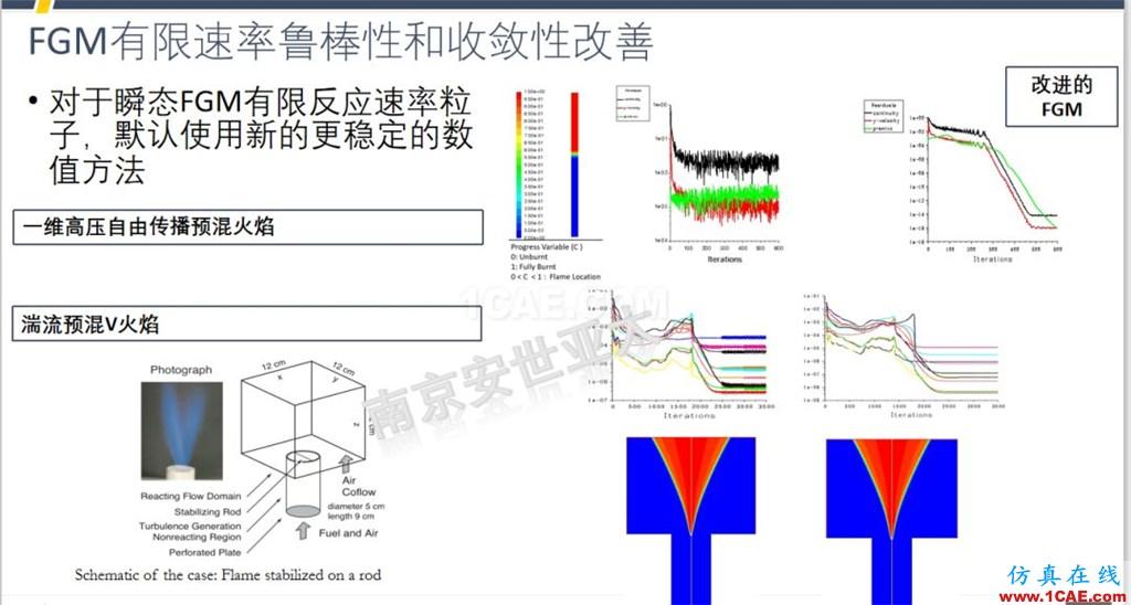 ANSYS 2020R1来了 | 流体新功能(一)fluent流体分析图片19