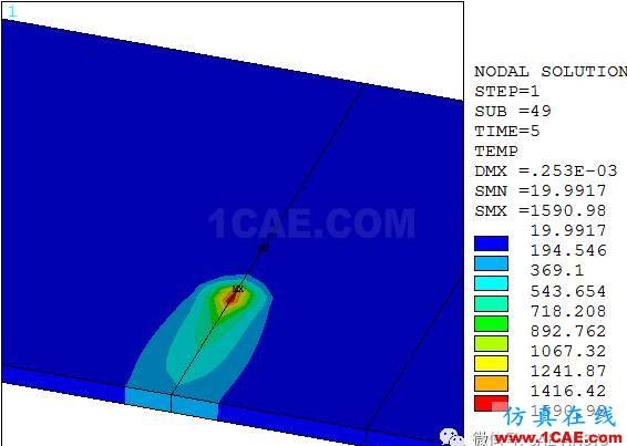 ANSYS薄板多道焊接残余应力有限元分析ansys workbanch图片4