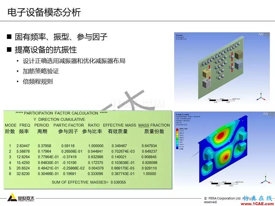 方案   电子设备仿真设计整体解决方案HFSS结果图片14