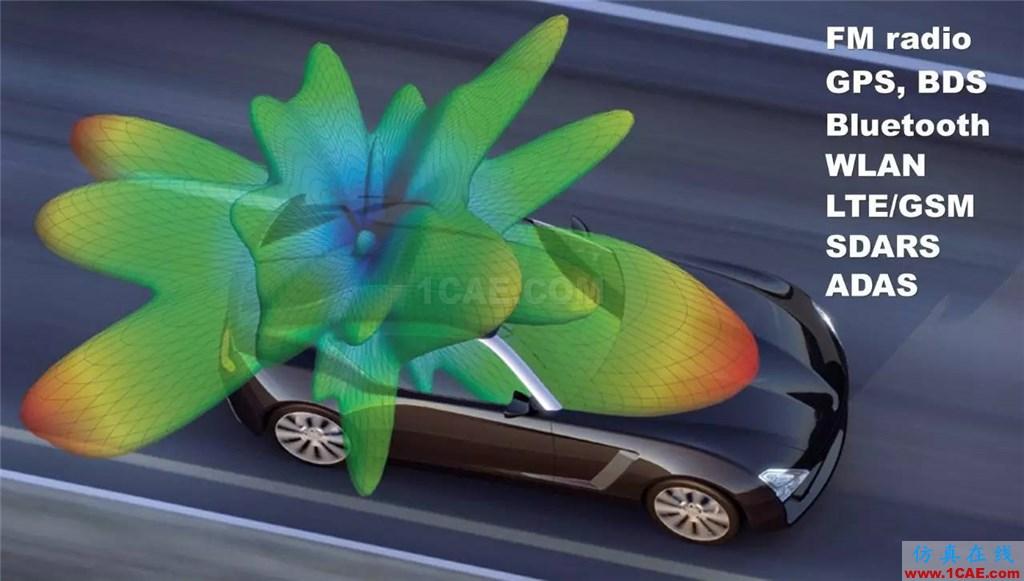 车载毫米波雷达技术之EMC仿真技术HFSS培训的效果图片1