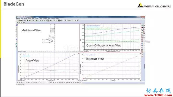 技术分享 | 泵水力设计及优化仿真fluent结果图片14