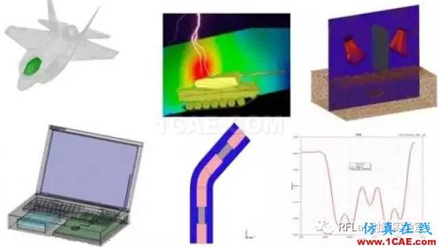 HFSS算法及应用场景简介ansysem分析图片11