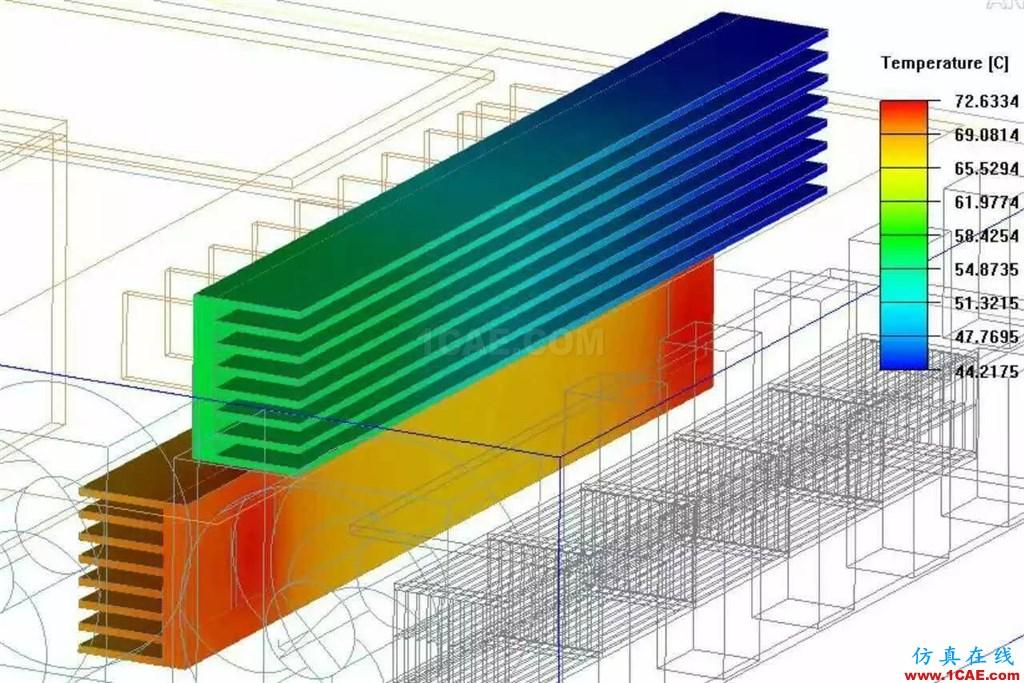 CFD热分析案例、PCB综合分析案例+项目图片6