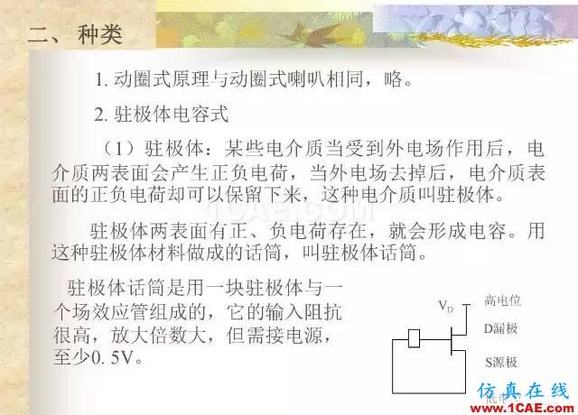 最全面的电子元器件基础知识(324页)HFSS分析图片318