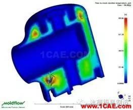 注塑工艺之模具温度优化moldflow仿真分析图片8