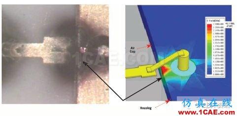 多物理场仿真应用于射频与微波HFSS分析图片4