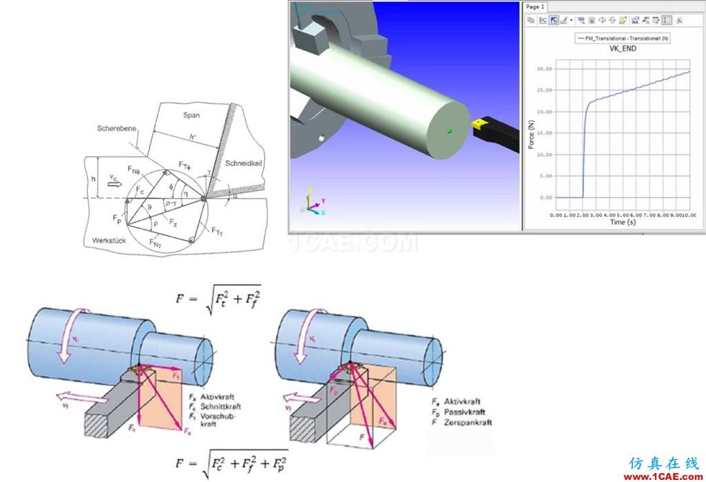 行业应用 | 机器人及数控机床研发中的仿真技术应用ansys结果图片4