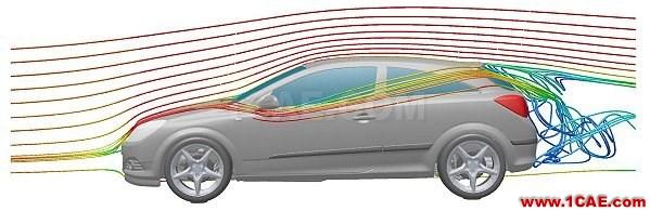风洞与空气动力学剪不断的关系fluent分析案例图片28