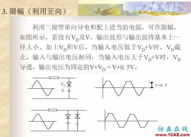最全面的电子元器件基础知识(324页)HFSS仿真分析图片242