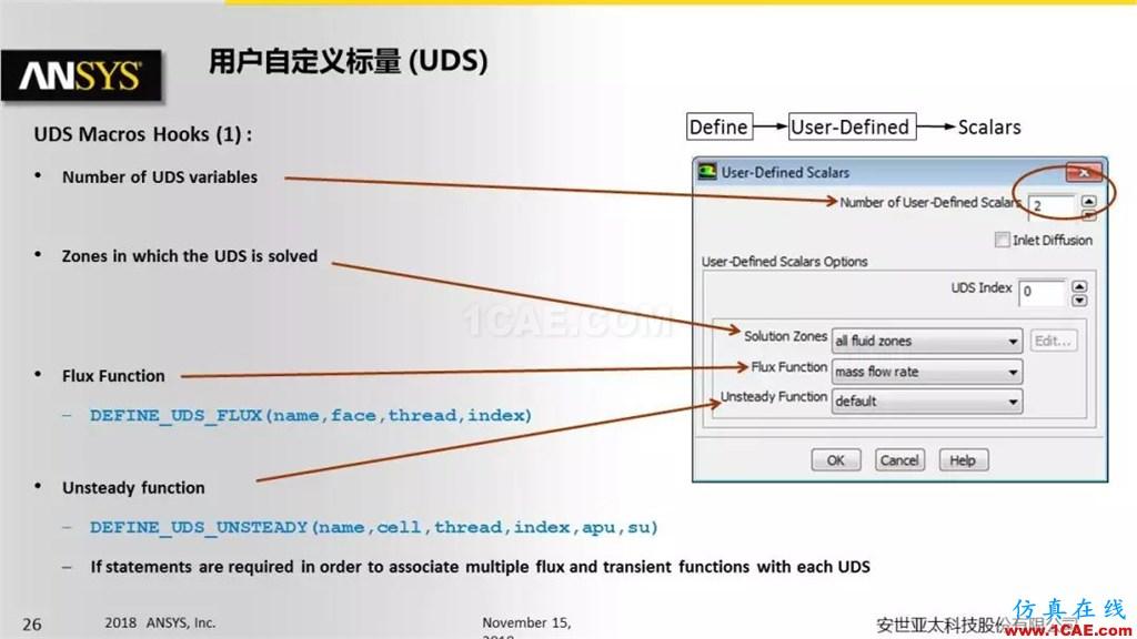 ANSYS Fluent UDF 功能概述fluent结果图片26