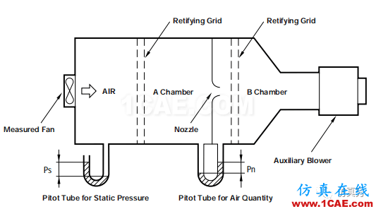 产品设计 | 电子散热工程中风扇选择的9大因素ansys分析案例图片6