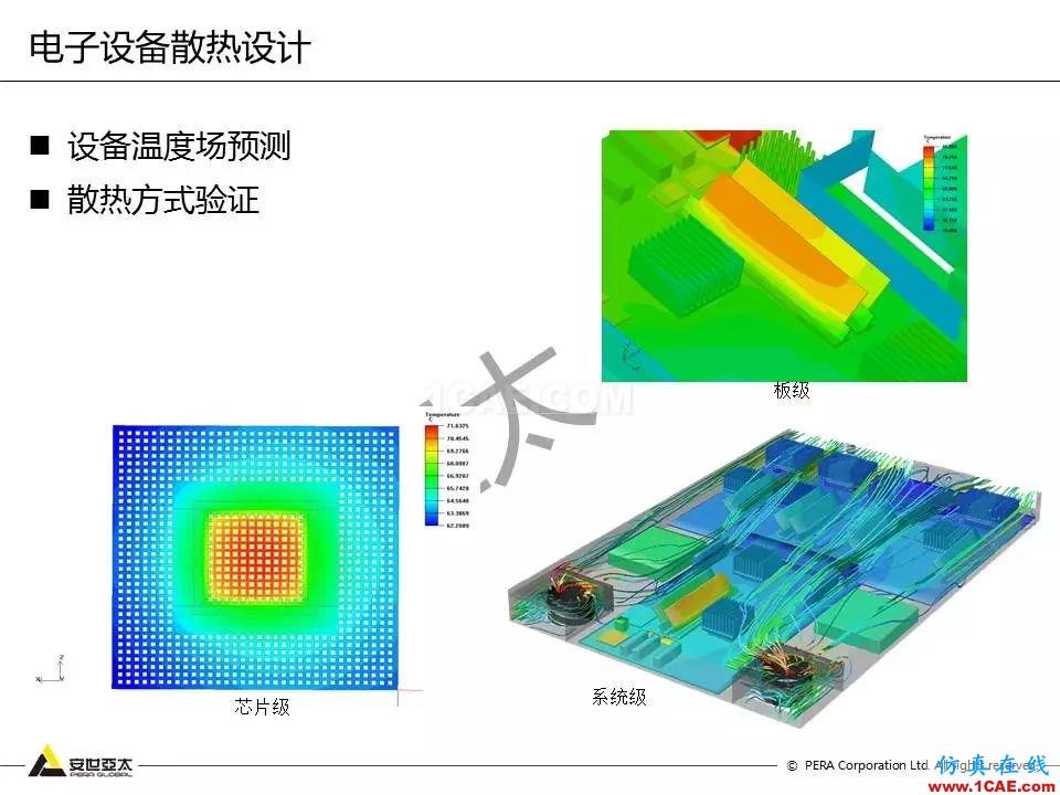 方案   电子设备仿真设计整体解决方案HFSS结果图片10