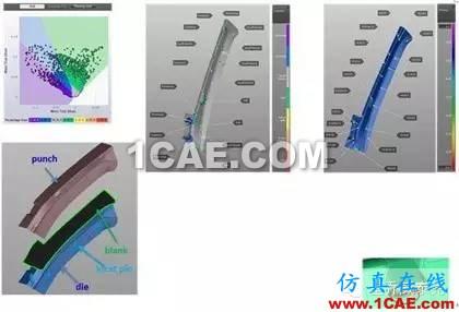 CAE模拟原理与分析 (Autoform),看我全懂了!!autoform分析案例图片8