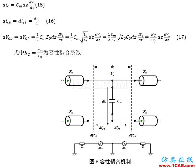 串扰分析、串扰仿真HFSS仿真分析图片14