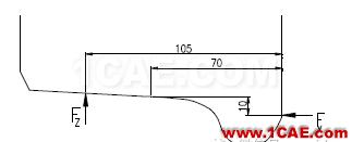 基于UIC标准铁路车轮疲劳分析ansys培训课程图片5