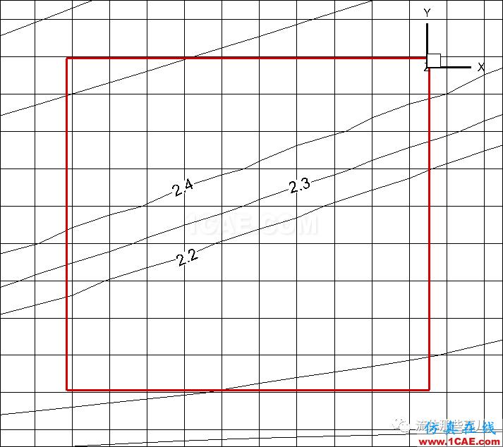 FLUENT和CFX的激波分辨能力怎么样?有图有真相fluent流体分析图片18