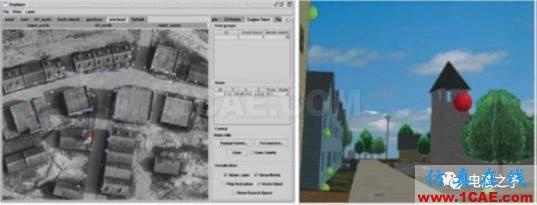 [转载]浅谈自组网技术在国外军事领域的应用HFSS分析图片14