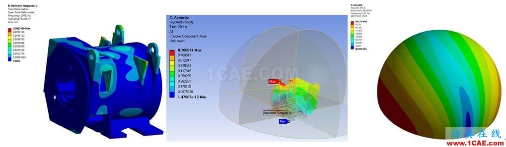 Ansys Maxwell/siwave 电机仿真咨询与专业定制开发Maxwell技术图片13