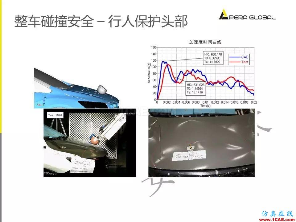 安世亚太整车性能开发解决方案ansys图片26