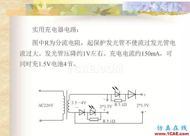 最全面的电子元器件基础知识(324页)HFSS图片233