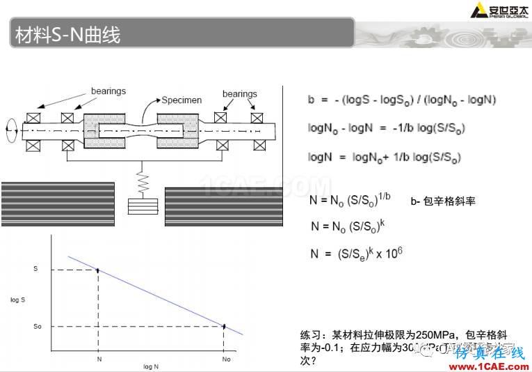 ansys疲劳分析基础理论ansys仿真分析图片15