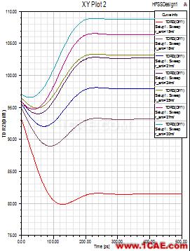 使用HFSS仿真高速差分过孔-2HFSS仿真分析图片3