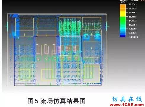 应用 | Icepak应用于光伏箱式逆变器的散热分析icepak分析案例图片6