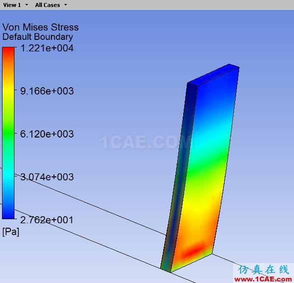 CFX流固耦合FSI分析cfx仿真分析图片42