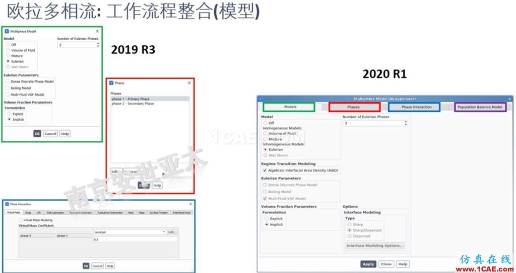 ANSYS 2020R1来了 | 流体新功能(一)fluent培训的效果图片7