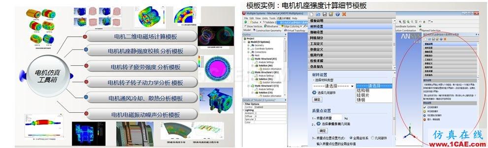 Ansys Maxwell/siwave 电机仿真咨询与专业定制开发Maxwell学习资料图片2