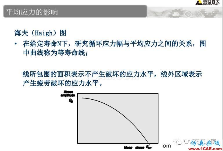 ansys疲劳分析基础理论ansys结构分析图片17
