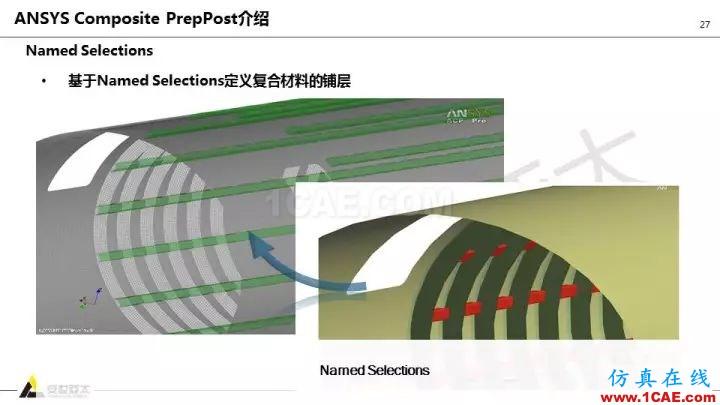 技术分享   58张PPT,带您了解ANSYS复合材料解决方案【转发】ansys仿真分析图片27