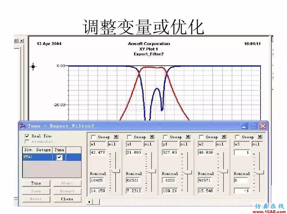 干货!滤波器设计实例讲解(PPT)HFSS培训课程图片13
