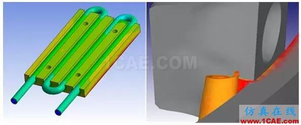 方案 | CAE仿真技术在大型装备制造行业的应用ansys结构分析图片3