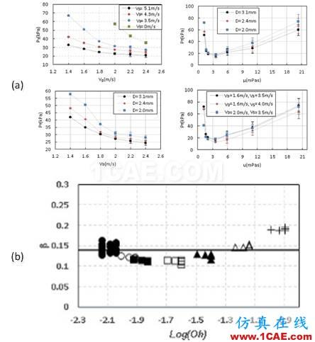 北京理工大学在液滴动力学领域取得重要进展fluent结果图片3