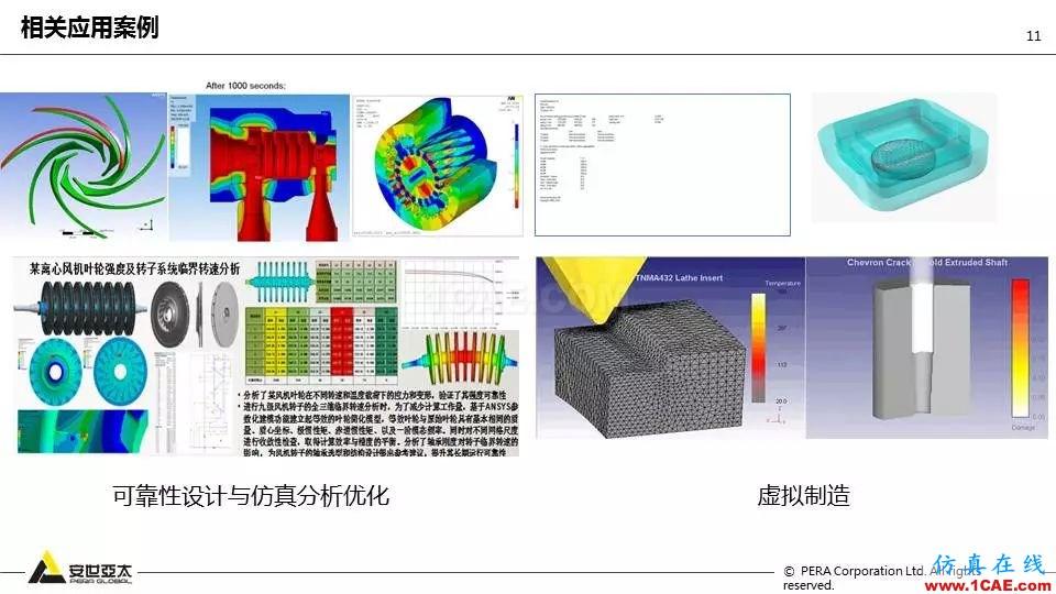泵全生命周期CAE解决方案ansys结果图片12