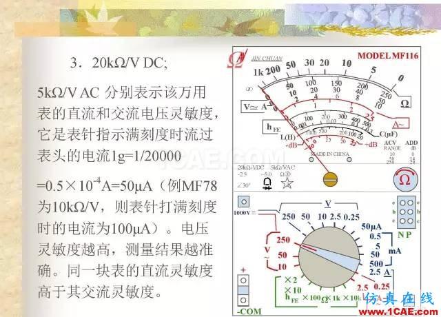 最全面的电子元器件基础知识(324页)HFSS培训课程图片200